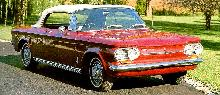 Chevrolet Corvair Monza Convertible (1963)