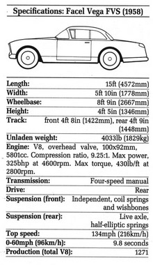 1958 Facel Vega FVS Coupe Specification Chart ThomasS