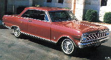 Chevy II Nova Super Sport