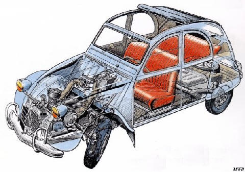 Citron 2 Cv X Ray (1961)