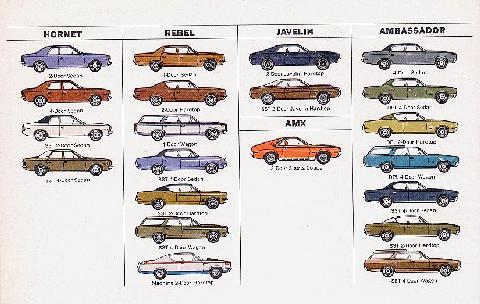 AMC Model Lineup Available (1970)