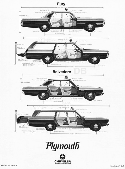 1970 Plymouth Police Catalog 06b back