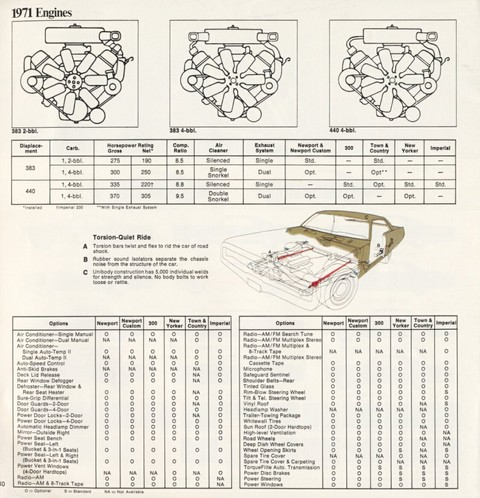 1971 Chrysler catalog 24b