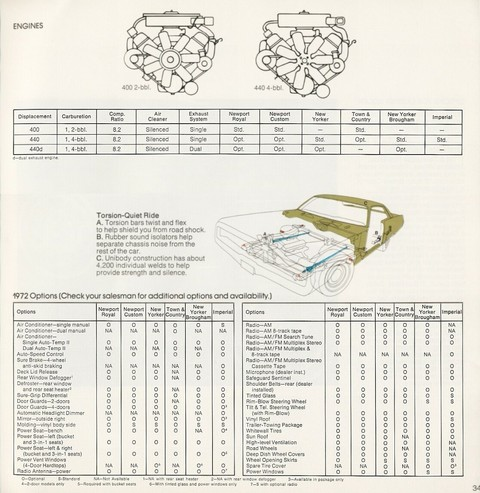 1972 Chrysler Brochure 19b